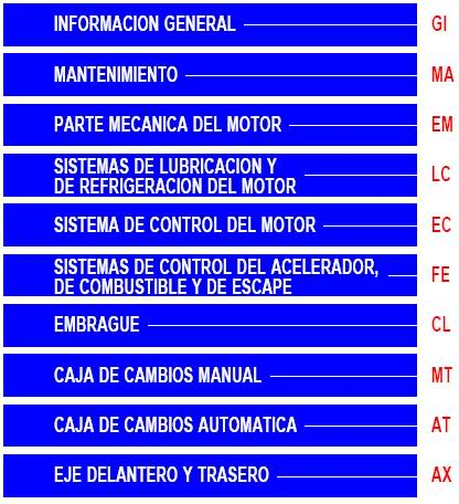 Manual Taller Y Servicio Para Ford Courier 2004