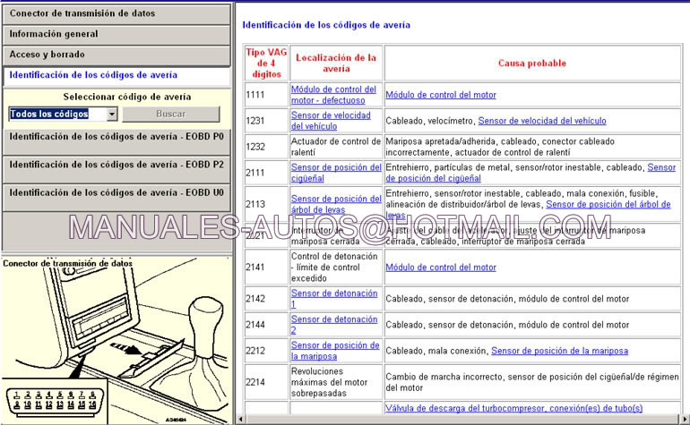 Manual de Peugeot 206 Fallas Y Diagnosticos 2004 2005