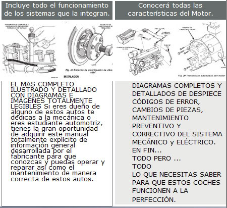 Manual Reparación De Volkswagen Derby