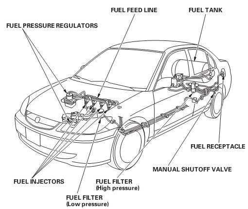 honda pilot fuel filter location