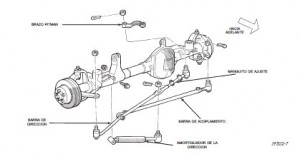 manual de reparacion chevy suspension