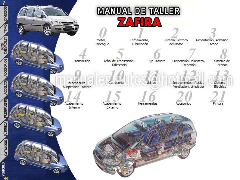 Manual De Reparacion Chevrolet Zafira