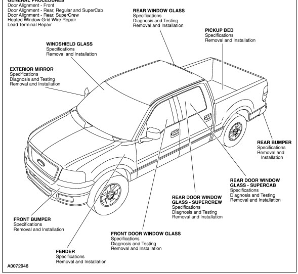 manual de reparacion ford f150 lobo 2004 2005
