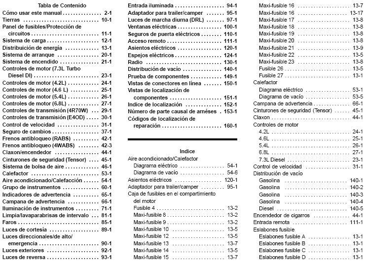 Manual Reparacion Taller Servicio Ford Econoline 1999 2000