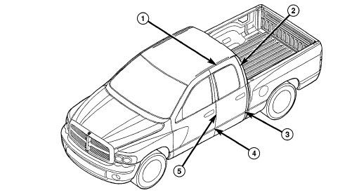 2002 ram truck 1500