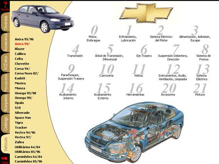 Manual del carro chevrolet astra